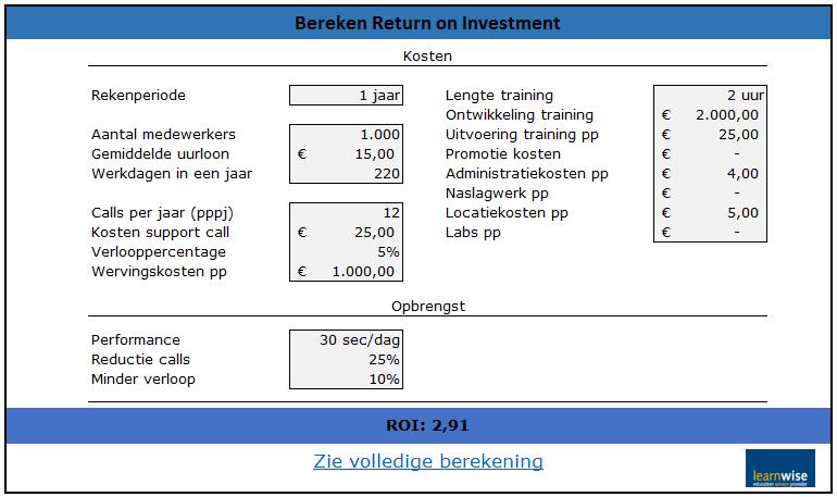 Hoe word geweegde gemiddelde in Excel bereken?